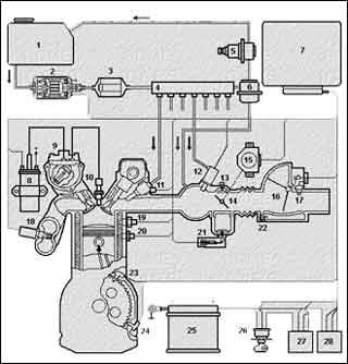 """5. Структурная схема системы впрыска топлива  """"Motronic  """".  Рис. 1. 2. Топливный насос.  16. Расходомер воздуха."""